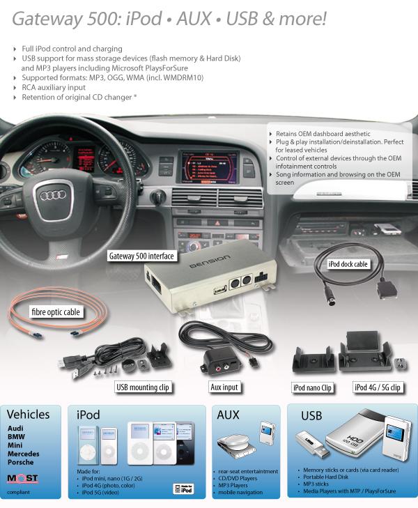 Produkte Dension Icelink Gateway 500